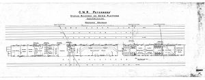 GNR Peterborough Station Buildings On Down Platform Proposed Drainage [1908]