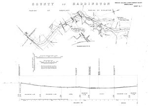 Aberlady, Gullane and North Berwick Railway - Survey, County of Haddington, Sheet